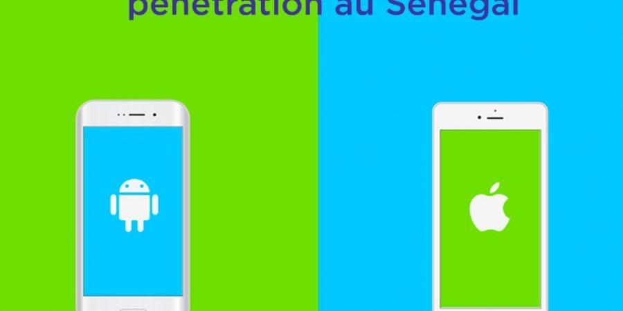 Taux de pénétration Android vs Ios au Sénégal