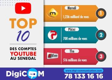 Classement des chaînes YouTube au Senegal