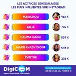 Les actrices Sénégalaises les plus influentes sur Instagram